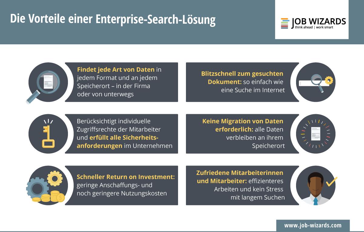 Infografik zu den Vorteilen einer enterprise search Lösung