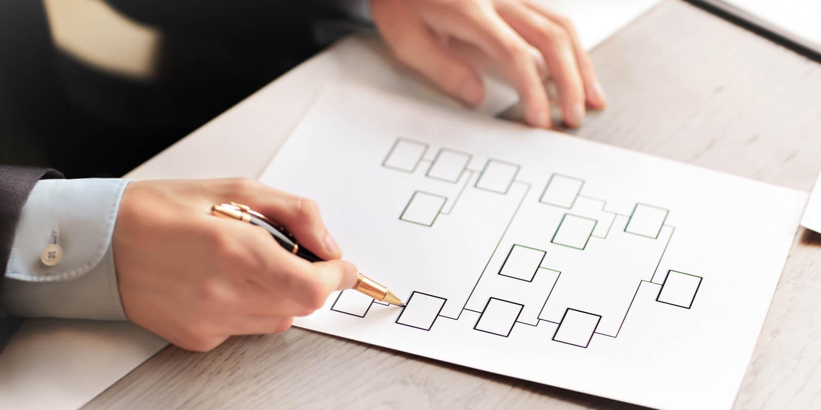 Workflow Management auf einem Blat Papier auf dem eine Organisations chart Grafik abgebildet ist