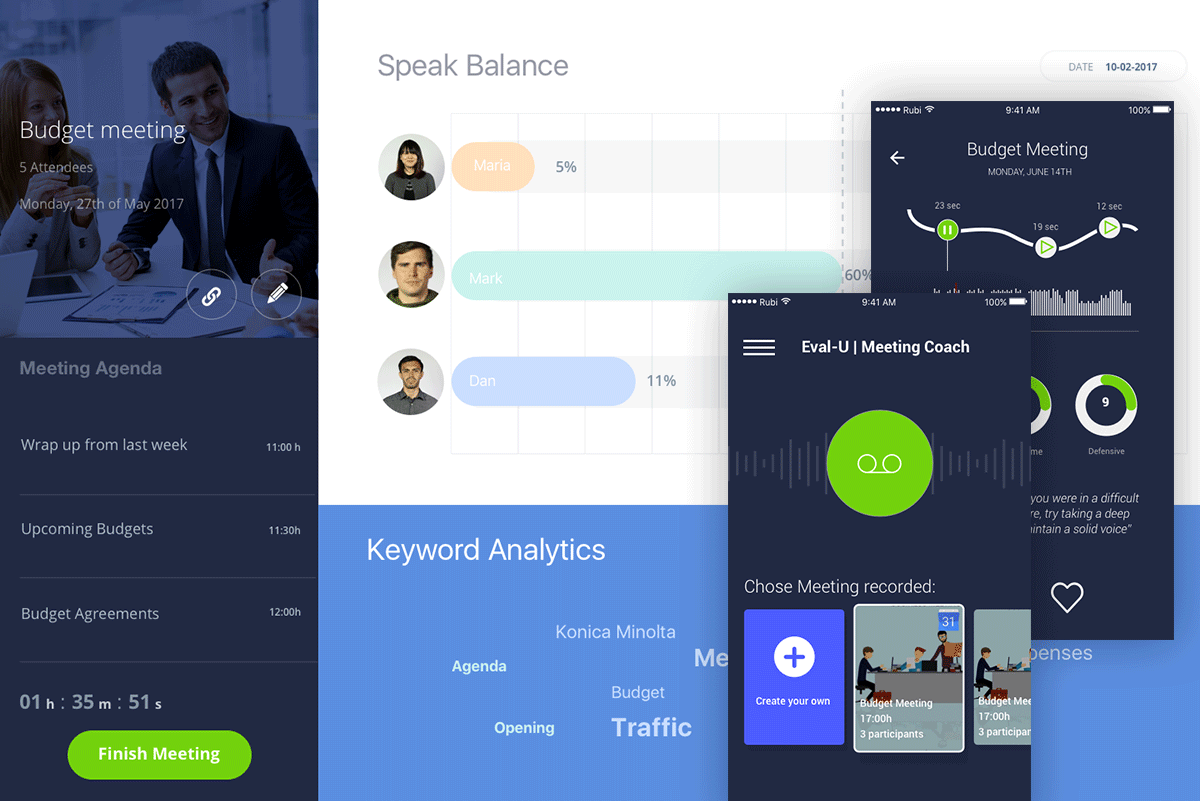 Smart and automated analysis of meeting content