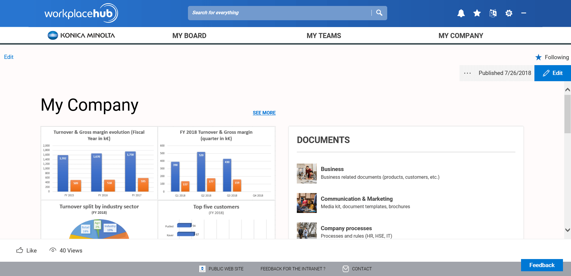 Workplace Hub dashboard