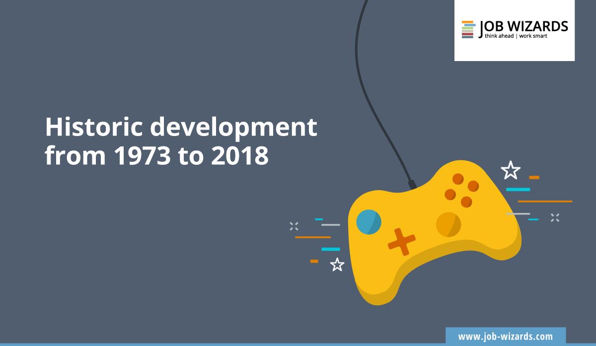 Historic Development of gamification
