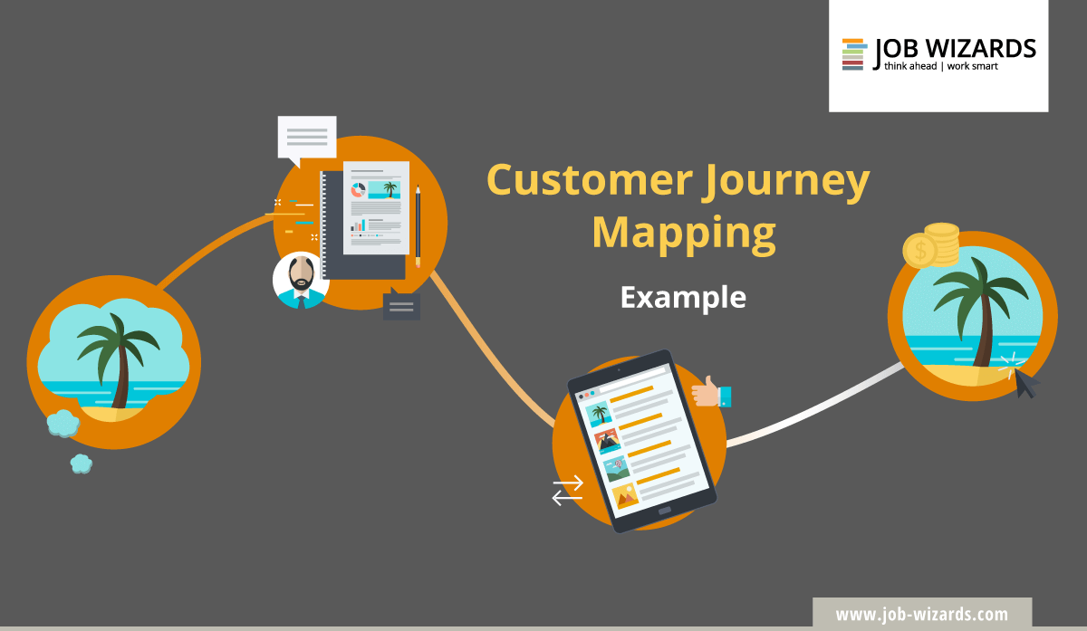Illustration of an example of the customer journey mapping