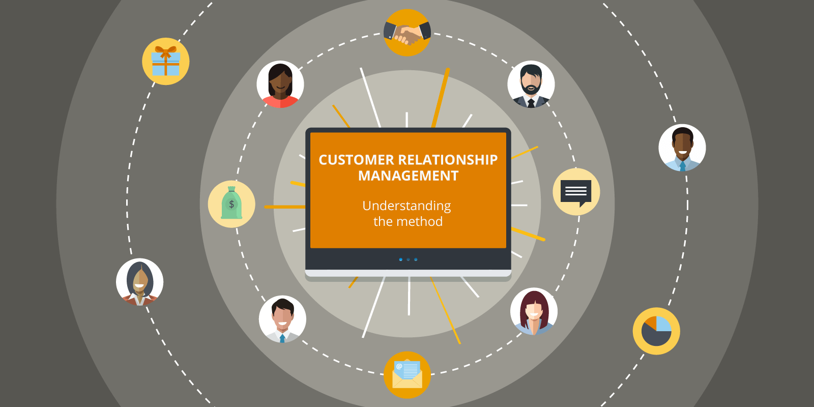 Illstration of the method of customer relationship management