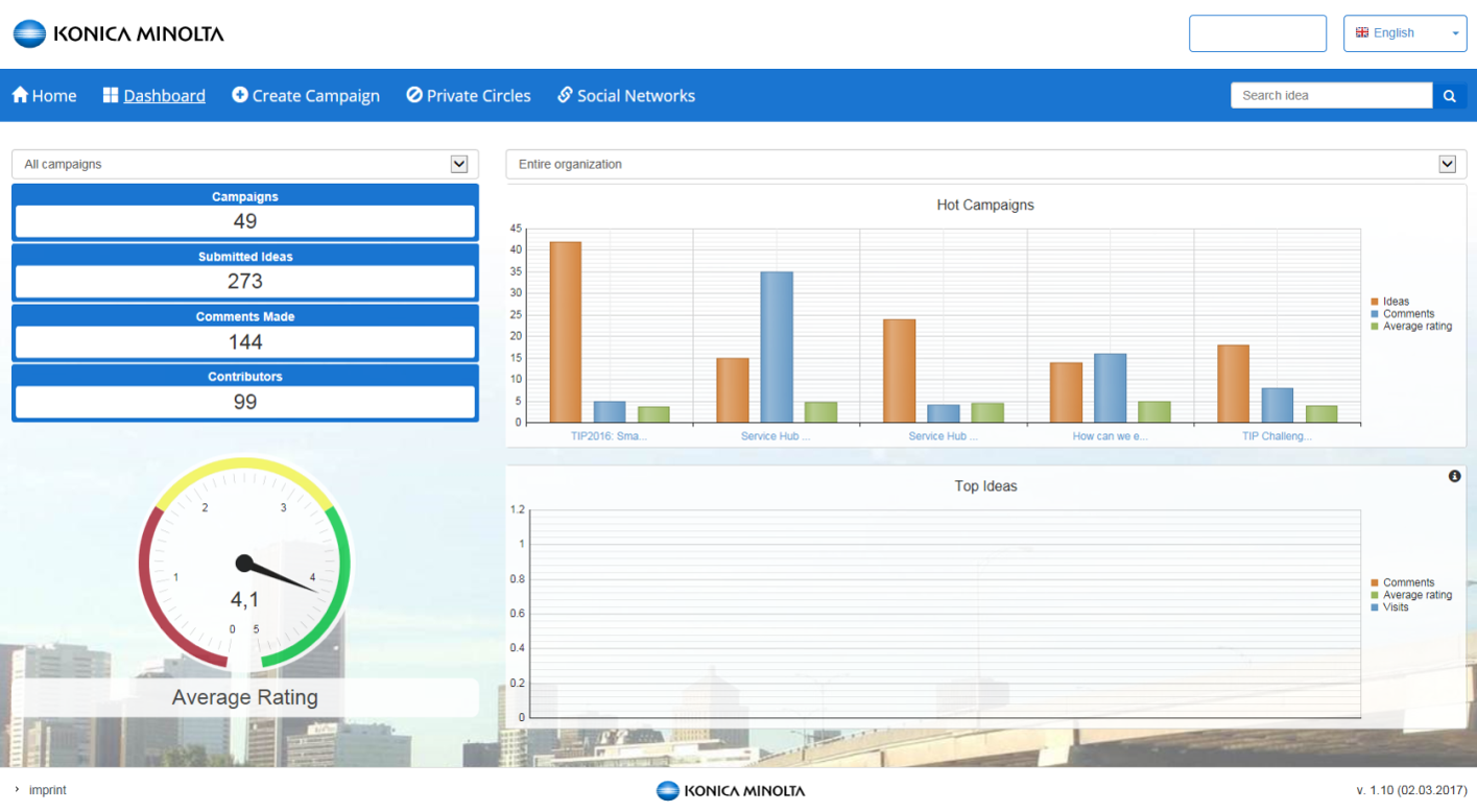 screenshot ideation platform