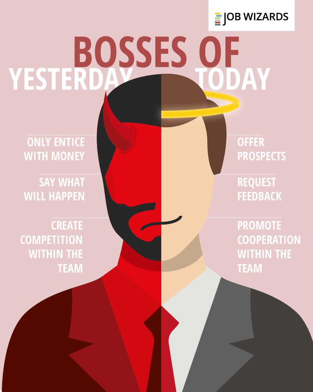 Gårsdagens vs dagens sjefer
